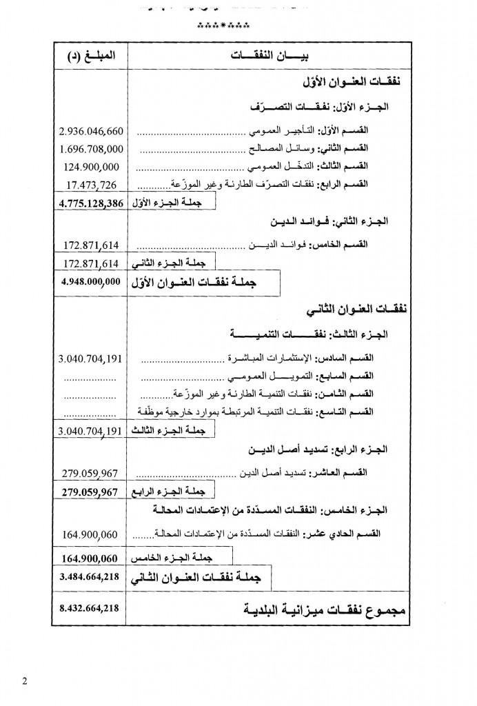 budget-2016---2