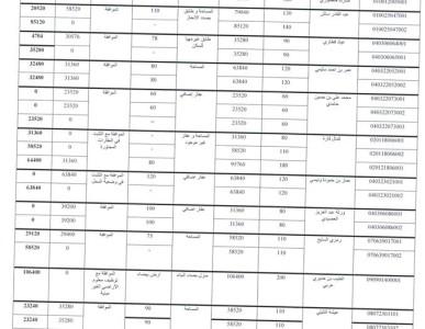 Procès-verbal de la deuxième session ordinaire de 2017