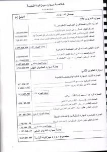 budget 2018 (p1)