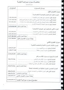 budget 2019 (p1)